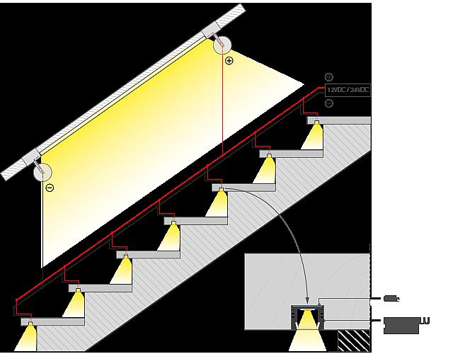 Умная подсветка лестницы. Автоматическая подсветка